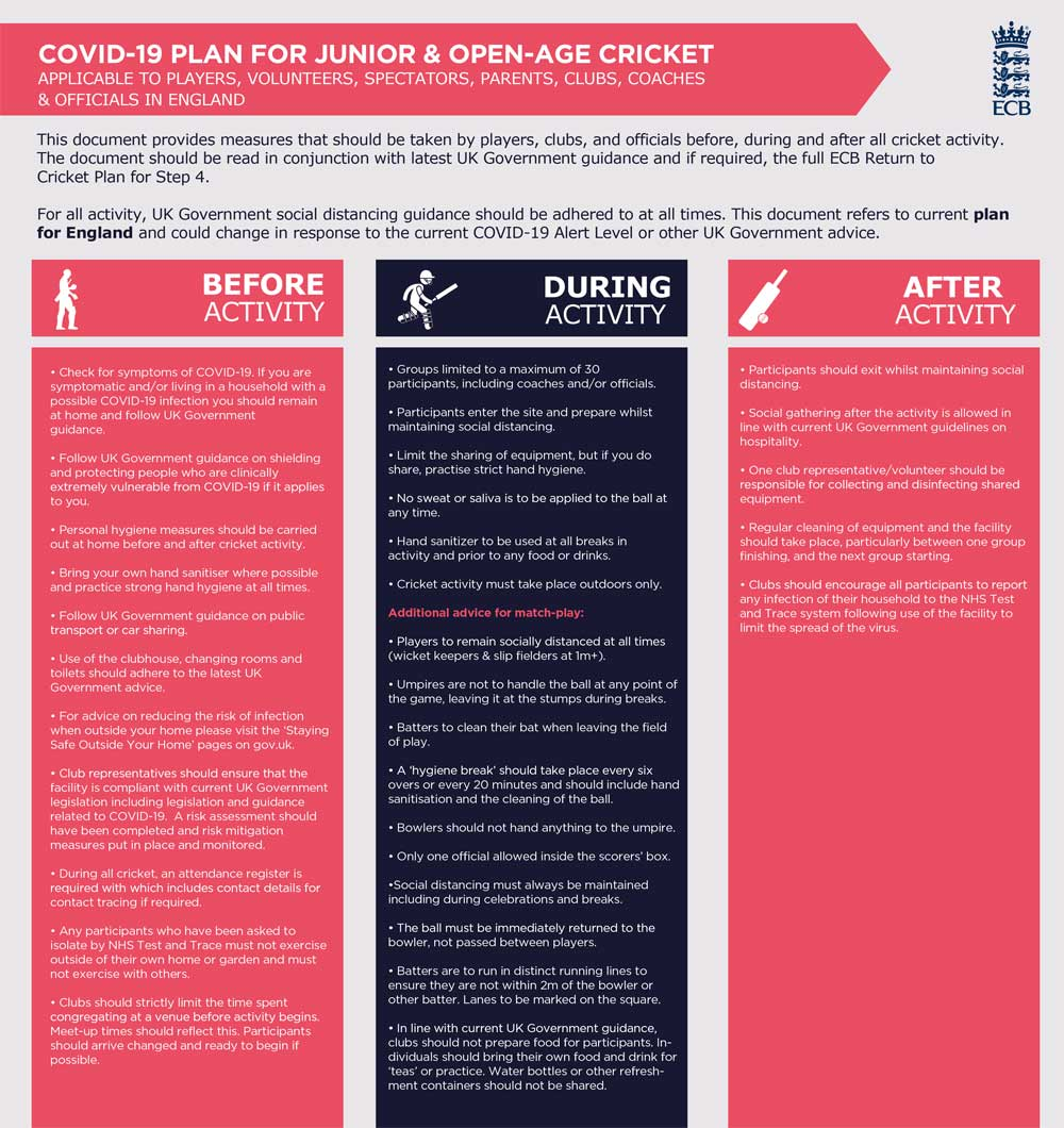 ECB COVID-19 Plan for the return to Junior & Open Age Cricket Activity - 9 July 2020