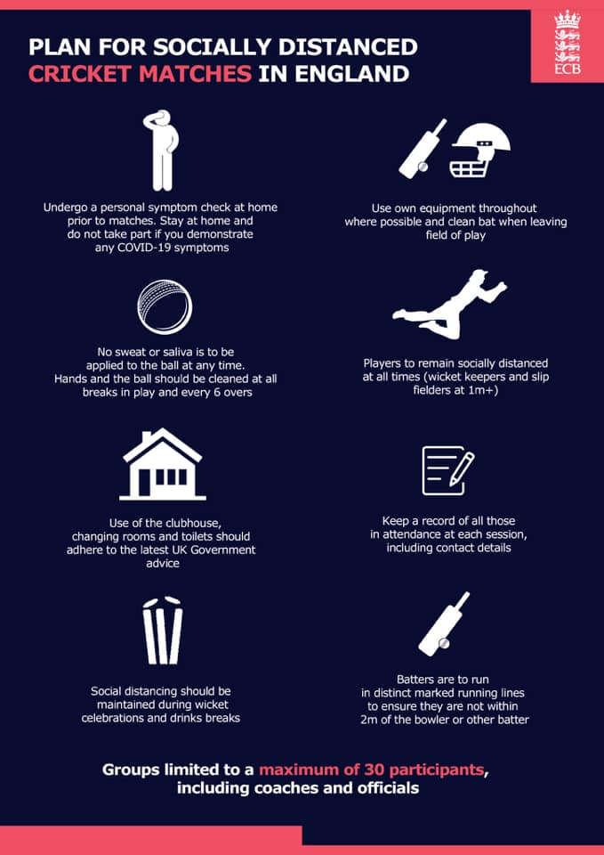 ECB Plan For COVID-19 Socially Distanced Cricket Matches Infographic- 9 July 2020