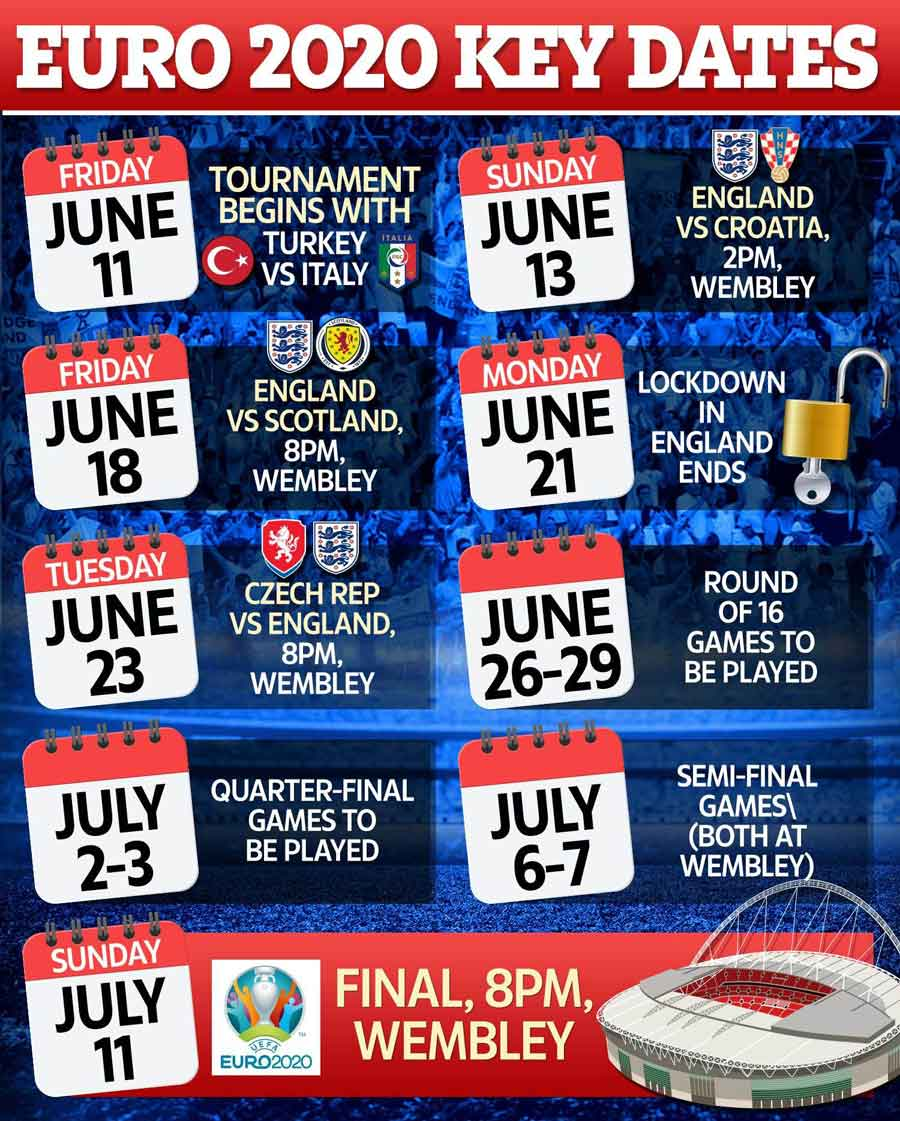 Euro 2020 key fixture dates - watch all the action live at St Annes CC!